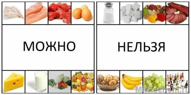 Диета стол 4 овощи