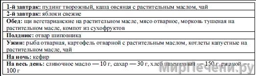 Диета стол 5л/ж