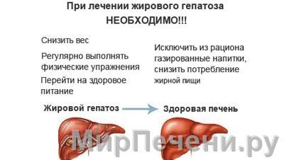 Гепатит в прививка как называется