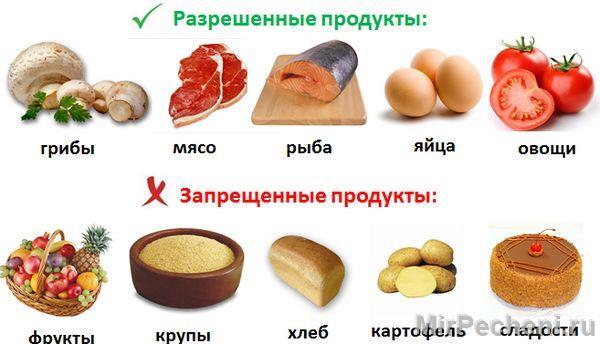 Печеночная недостаточность диета стол 7