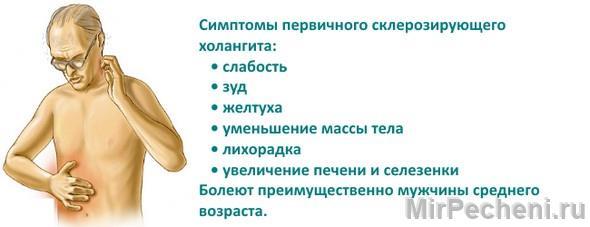 Симптомы первичного склерозирующего холангита